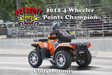 2012 Bracket Points Winners CodyLoomis