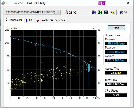 bruit disque dur en chargement de jeux et lag HDTune_Benchmark_ST1000DMST1000DM003-1ER132_zpsacwcvbn1
