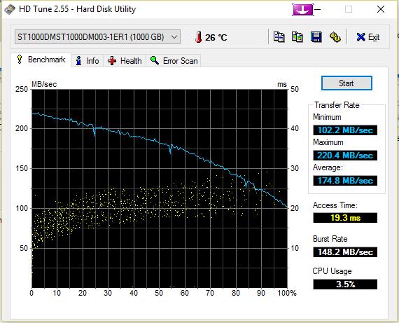 bruit disque dur en chargement de jeux et lag HDTune_Benchmark_ST1000DMST1000DM003-1ER155_zps7u6exrfg