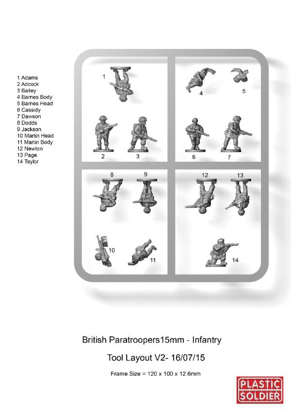 Novedades de Plastic Soldier British-2