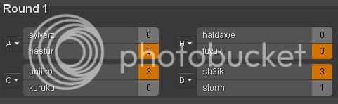 [1era Ronda] Liga Yu-Gi-Oh! Ronda1result_zps773b8310