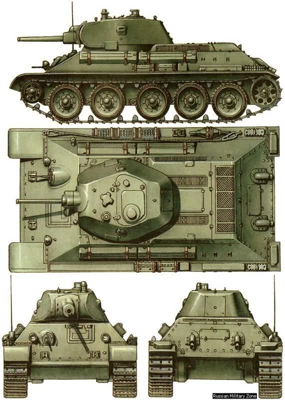 T-34 vs. Panter MiG-21bisFebruarII