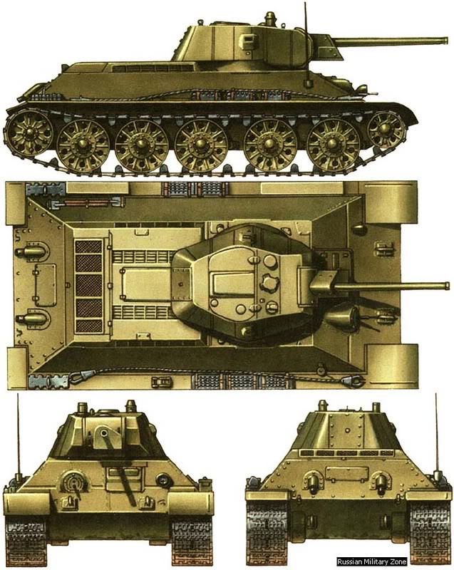 T-34 vs. Panter T34_18