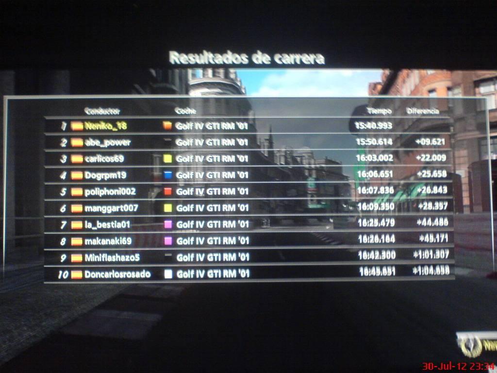 Resultados [Monza] DSC00673