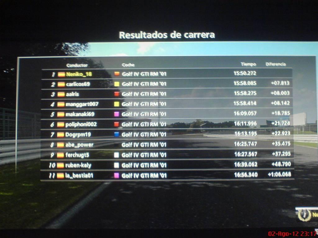 Resultados [Monza] DSC00675