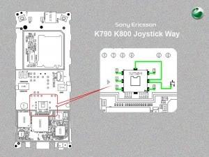 New Sony ericsson all hardware solutıon K800i-Joystick-Mouse-Ways-2-300x225