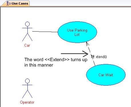 Odd words appear in my diagram. ArtisanStudioUno-OddWording