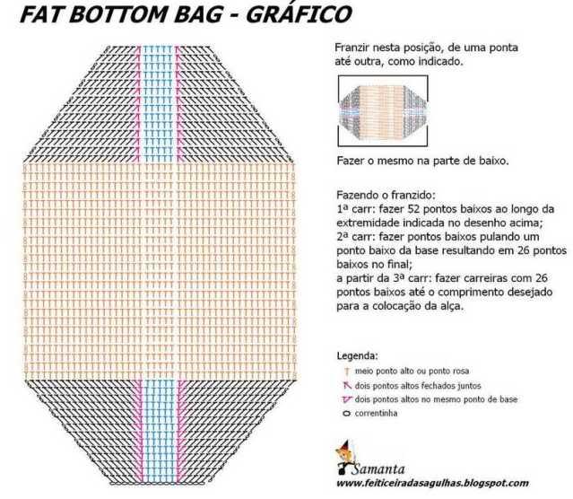 Túi béo này móc thế nào nhỉ ? Fatbottombag