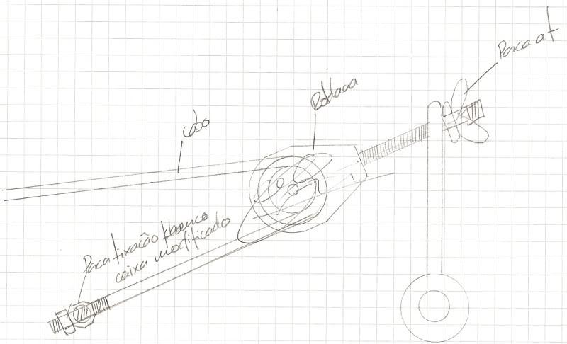 Embraiagem hidraulica Poulie