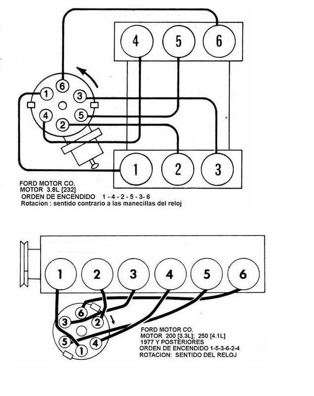 Diagrama y Orden para Instalación de Cables (5.0,4.6 & 3.8) OrdendeEncendido6cilindros