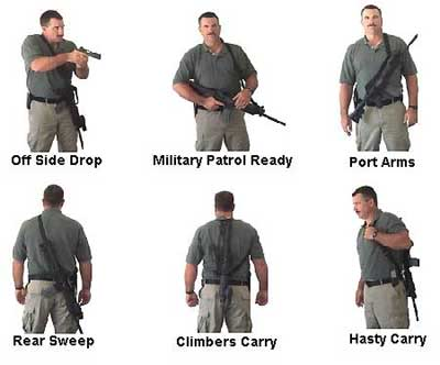 How to use Gun Sling Carryoptions