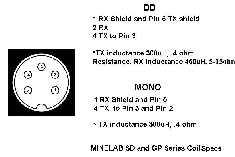 Grant's DIY PI detector MinelabCoilSpecs-SD-GP