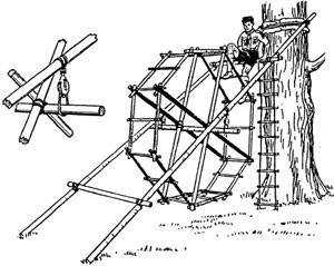 Pioneering - Fun Structures 10534492_754351051289276_3170263187697943546_n_zpsjpyg5hew