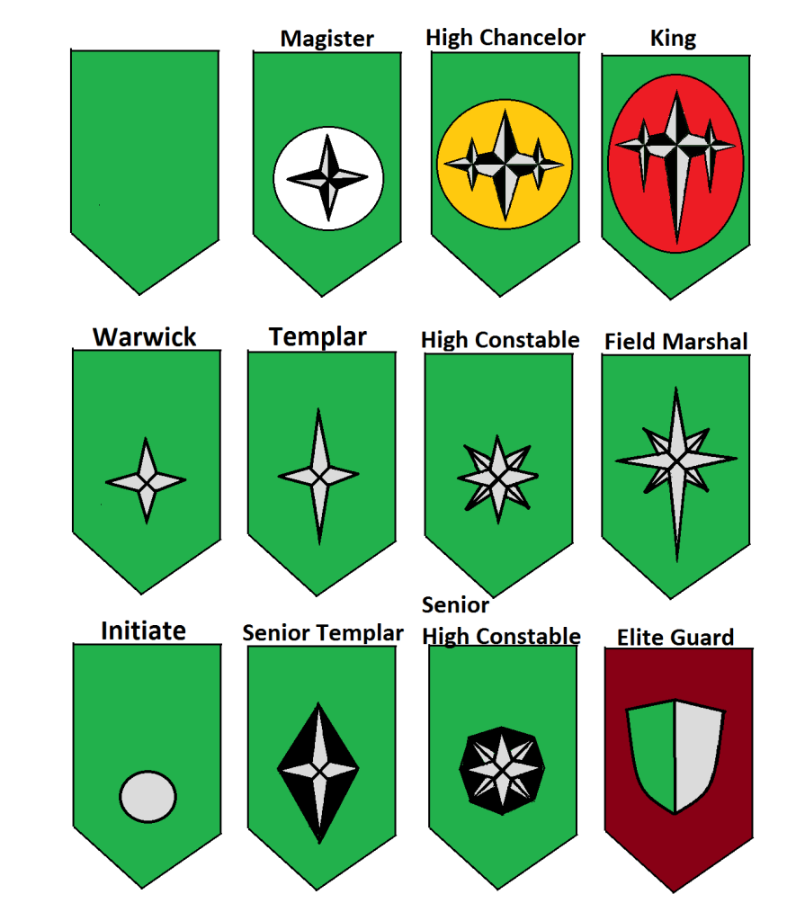 ranks and army system? Sash