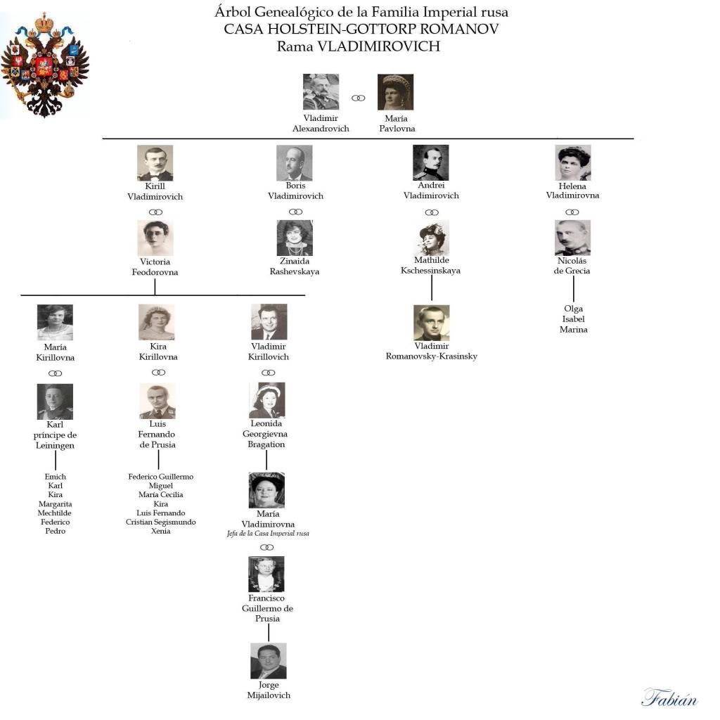 Árboles genealógicos RbolGenealgicoVladmirovich2