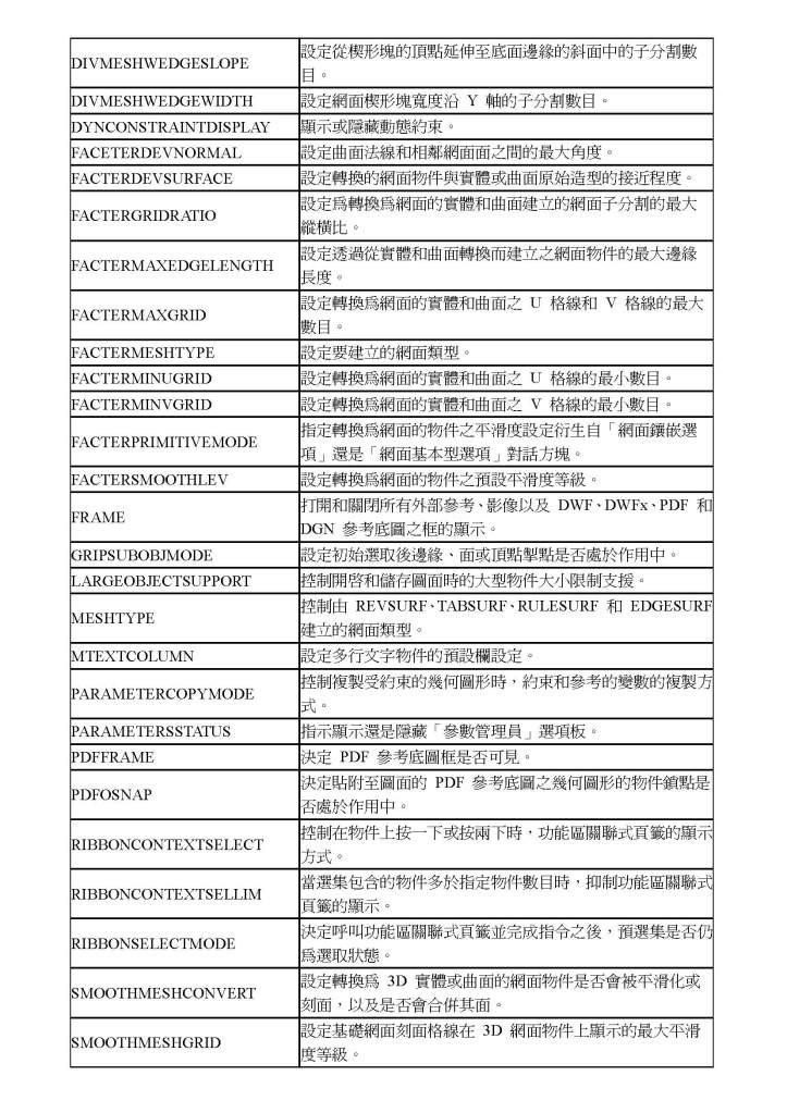 AutoCAD 2010 指令與系統變數歷程 AutoCAD2010__6