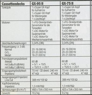 Akai GX-75MKII Snap2014-06-11at194132_zpse805f993