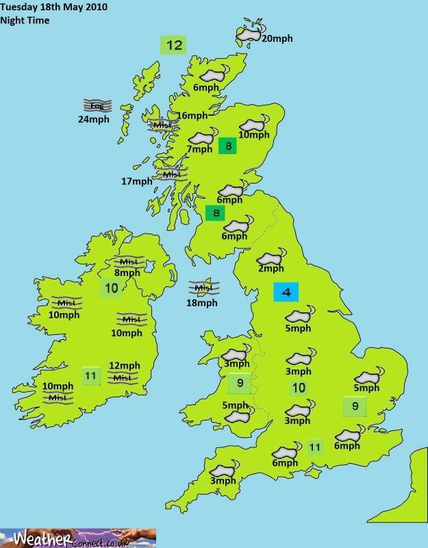 Tuesday 18th May Forecast Night