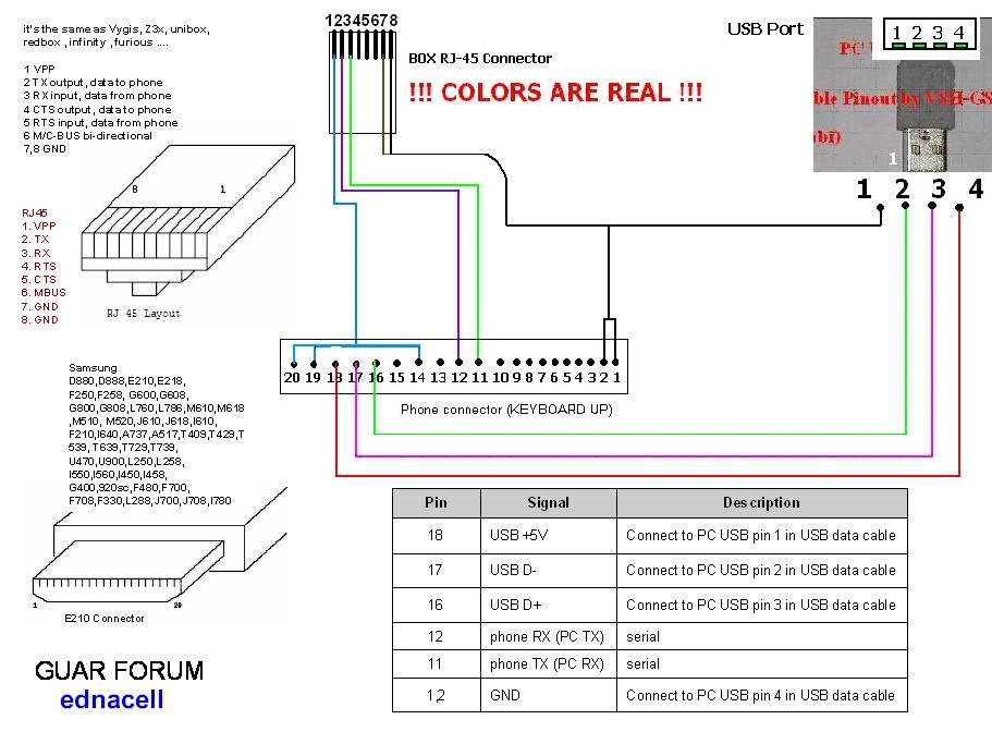 NSPRO to USTproII Cable converter PINOUT_UST_combo_E210
