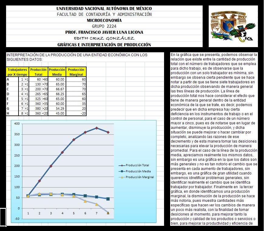 GRAFICA DE PRODUCCIÓN GraficadeProduccin