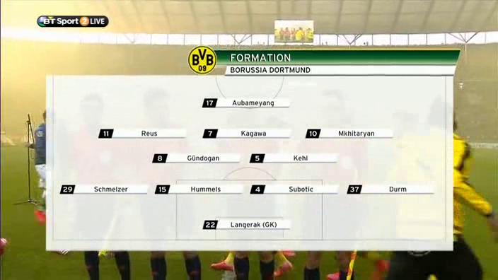 DFB Pokal 2014/2015 - Final - Borussia Dortmund Vs. Wolfsburgo (396p) (Inglés) 69660280280b1d4018fd1be40acd0e01