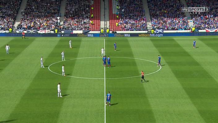 Copa de Escocia 2014/2015 - Final - Inverness Vs. Falkirk (400p) (Inglés) 3cd49079bfc9a54cce5f5170bfeea835