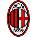 MILAN<br>Manager: S19alex96