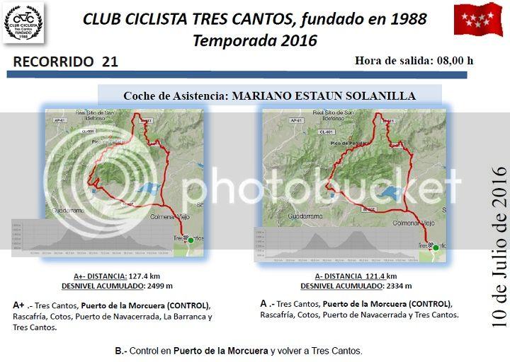 CARRETERA RUTA 21-DOMINGO 10/07/2016 08:00 h. Ruta%2021