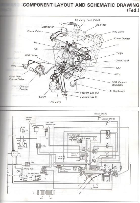 Best Repair Manual