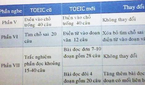 Tổng hợp All đĩa và sách TOEIC  Aaa