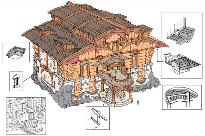 Housing recopilations Ff14-log-housing_zps997a0da7