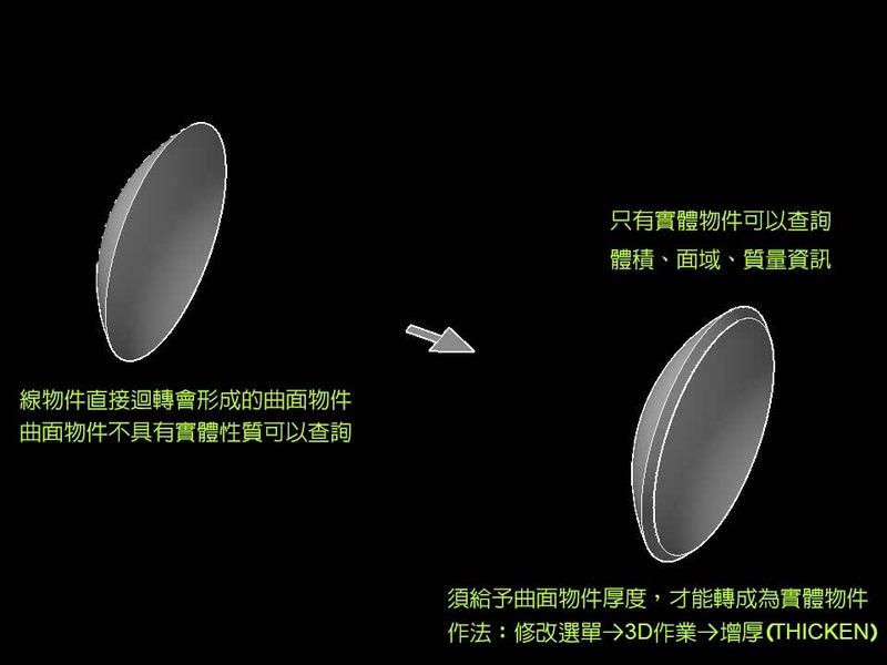 [討論]用迴轉如何計算體積?? P002_zpse5cnsve4