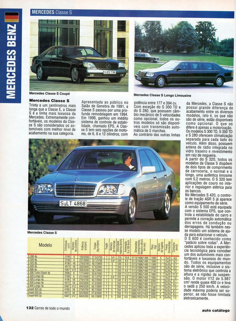Catálogo 1997 Mercedes-Benz MBCatalogo1997c