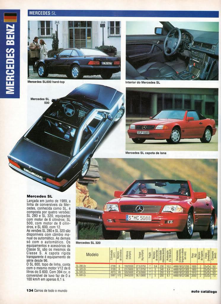 Catálogo 1997 Mercedes-Benz MBCatalogo1997e