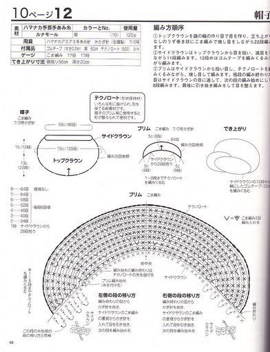 Hỏi mũ M020 10a