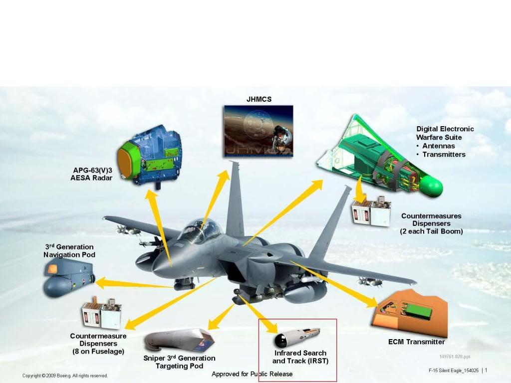 موسوعة اجيال الطائرات المقاتلة واشهر طائرات كل جيل - صفحة 11 Presentation1