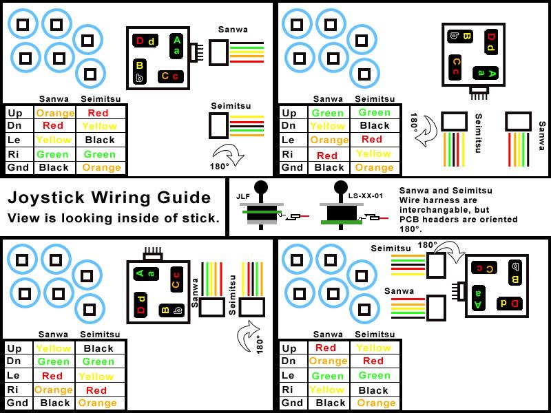 Recalbox - la micro console d'emulation - Page 12 JoystickWiringGuide