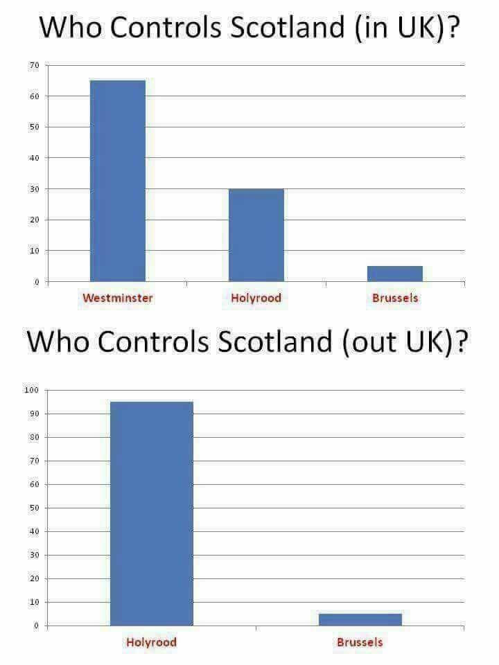 Scottish Indepedence - Page 4 17426214_1831670497102016_5662268035216341799_n