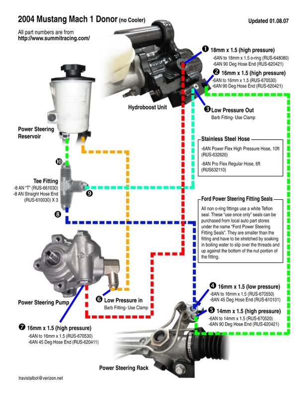 Hydroboost Parts List PowerSteeringLineMap