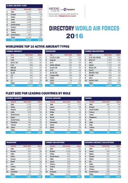 Inventario  de  aeronaves de  la  FAM  ( actualizado 23 Febrero 2016 ) 0005%20Custom_2016_zpsubnd35ku