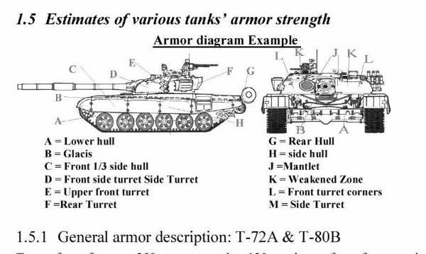 EJERCITO RUSO - Página 10 Armor_Basics1%20Custom%202_zpszicxoc4r
