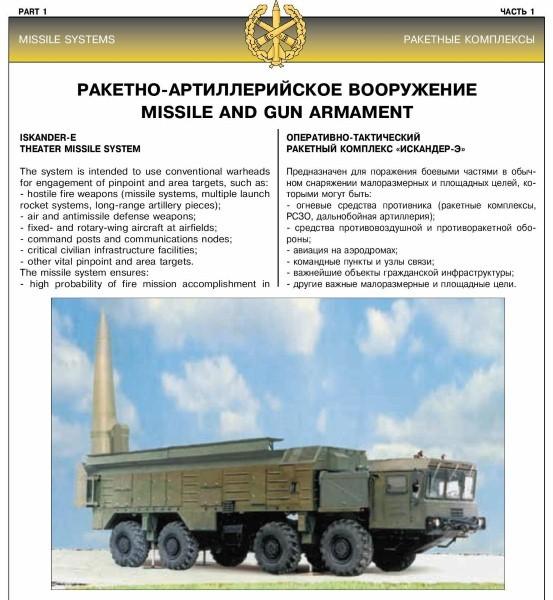Rusia - Página 31 Catalogo%20de%20Armamento%20RUSO%20Custom_zpsd3xzdime
