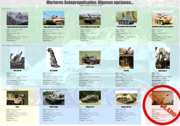 Rusia - Página 31 Mortero_1%20Custom_zpsx8dtzuxb