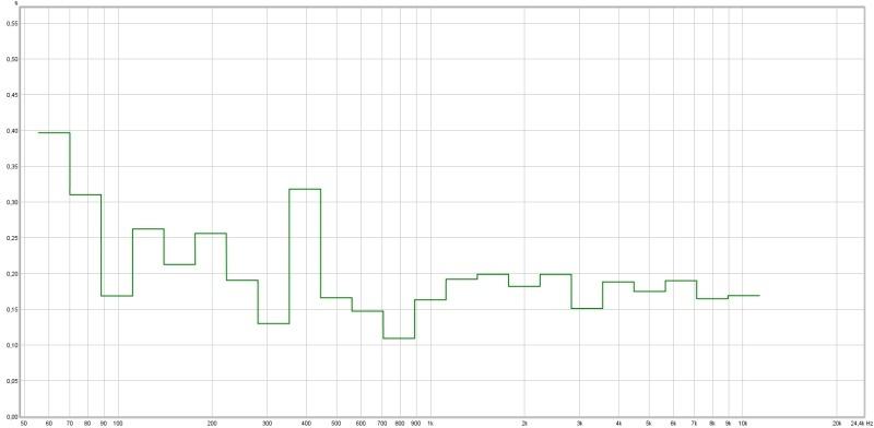 La courbe du hp et enceinte  Top_zpsbl4mtc92