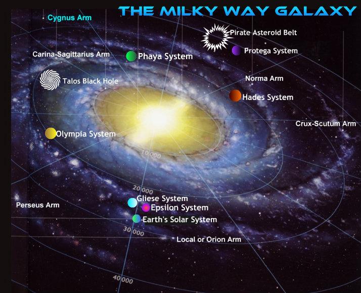 solar system vs galaxy - photo #4