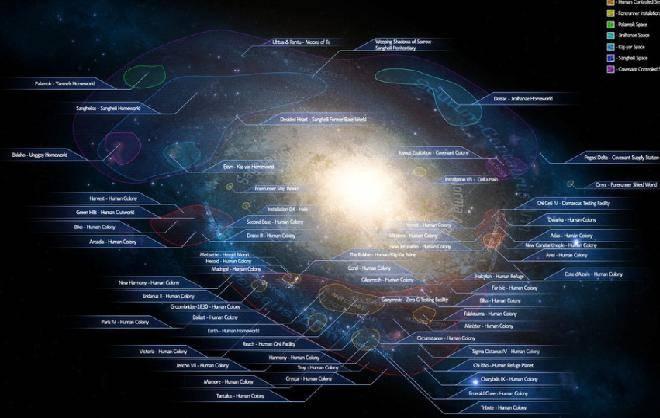 Human History MilkyWayMap