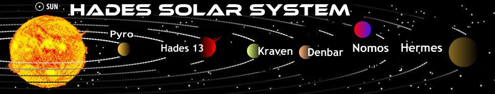 The Milky Way Galaxy HadesSolarSystem_zps1e37bf44