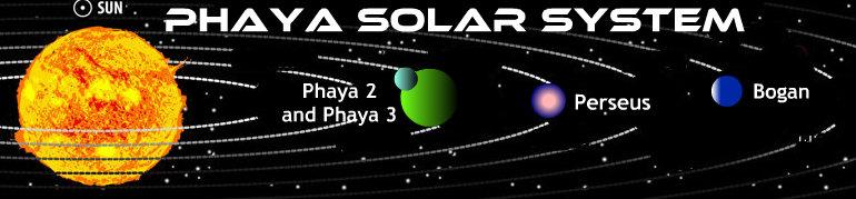 The Milky Way Galaxy PhayasolarSystem_zpsa6a6d634