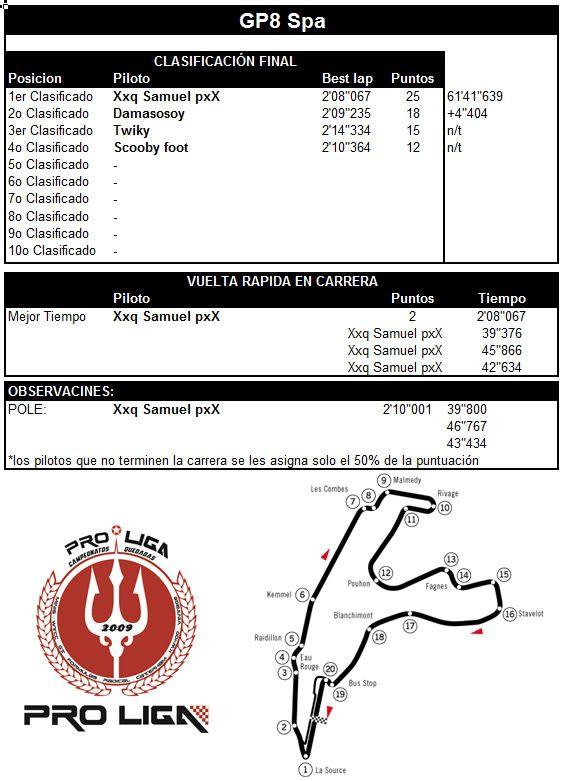 CAMPEONATO PRO LIGA F-3000 2012 - Página 6 F3GP8SPA