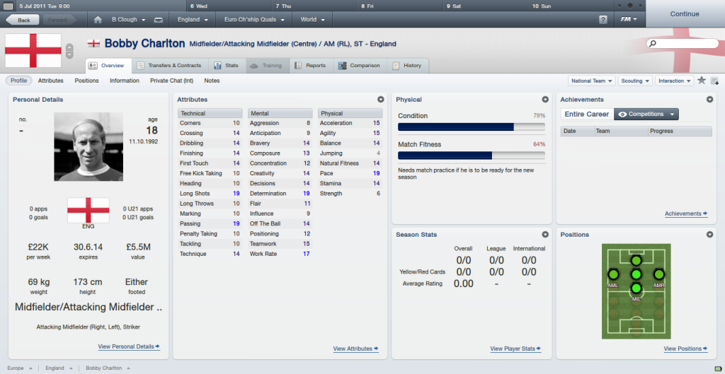 england - England Legends - Page 2 BobbyCharltonOverview_Profile